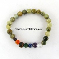 Green Cats Eye Round Beads  Chakra Bracelet